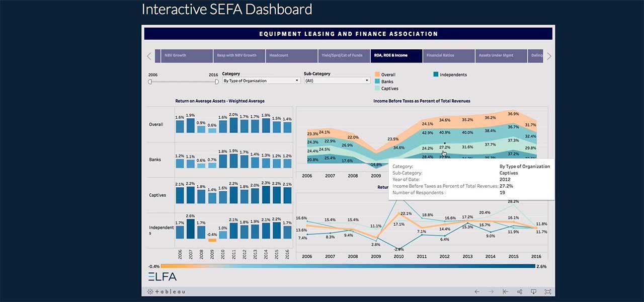 SEFA Dashboard